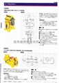 KORI  古里膠布長度計和量地器