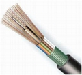 層絞式,架空管道光纜