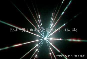 how to make dj laser light at home