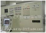 電站集中監控制系統控制屏