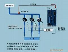 控制变频器调节水泵运行实现楼宇恒压供水