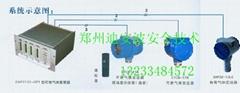 DAP2101-GP1盘装插卡式气体报警控制器