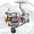 FISHING REEL 3