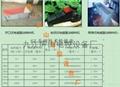 硅灰石硫酸鋇加料機下料機 1