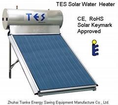 Solar Panel Collector Solar Thermal Water Heater Solar Keymark CE Certificate