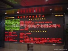 LED銀行匯率顯示屏