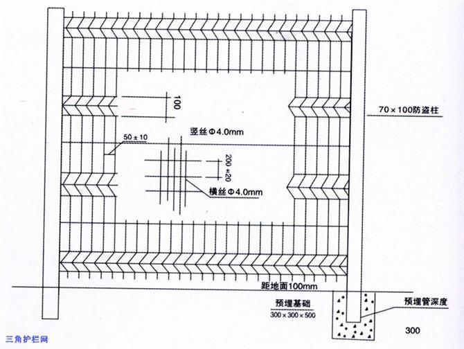 三角折弯护栏网 4
