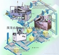 Automatic Forming Cup/Box Packing Machine
