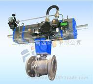 意大利FLOWX气动分段式丝口球阀