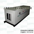 FilterStation 通风设备