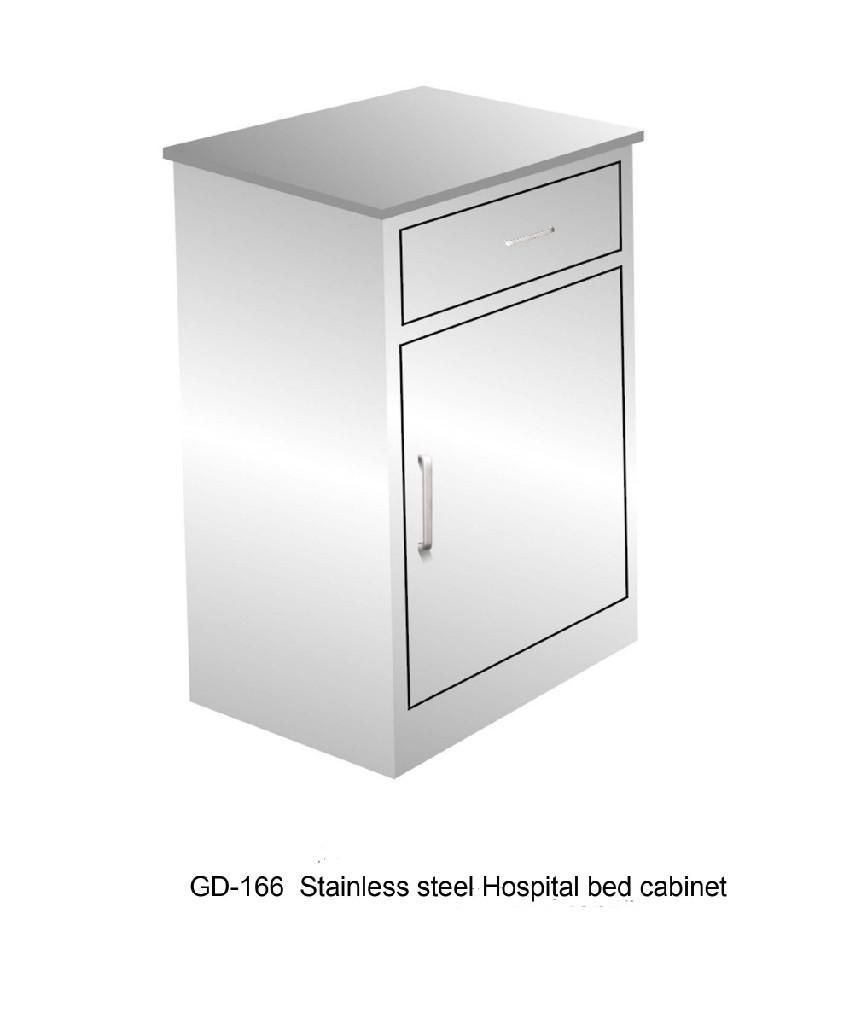 Metal Kitchen Cabinets Manufacturers: GANGDAO (China Manufacturer)