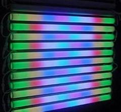 LED產品