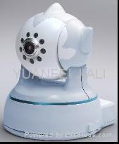 ip camera,webcam 1