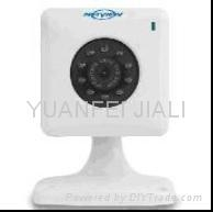 IP Camera,PC Camera