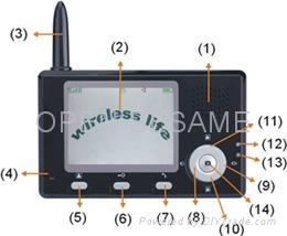 2.4GHz Digital wireless peephole viewer 2