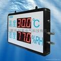 CSG-TH233温湿度控制看