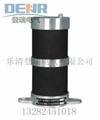 推薦產品LXQ3-10高壓消諧