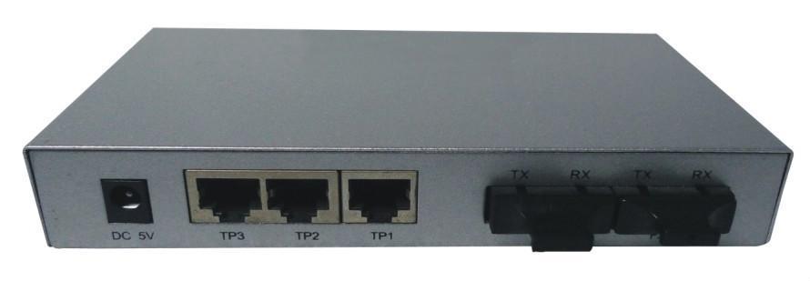 Fiber Switch 3
