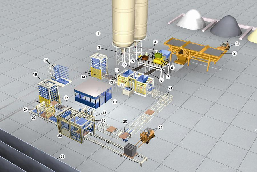 Fully Automatic Production Line 1