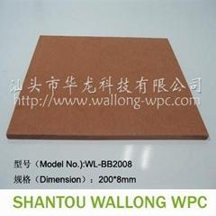 wpc sheet