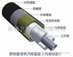 高溫直埋式預制蒸汽保溫管(外滑式)