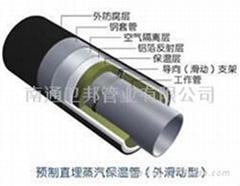 高溫直埋式預制蒸汽保溫管(內滑式)