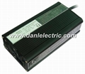 Lithium Battery Charger 24V