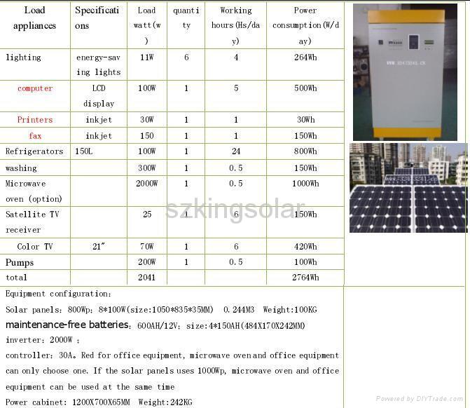 solar home power system 2