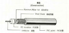 Telephone cable, Coaxial cable & accessories
