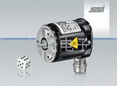 銷售德國HUBNER編碼器,HUBNER測速電機