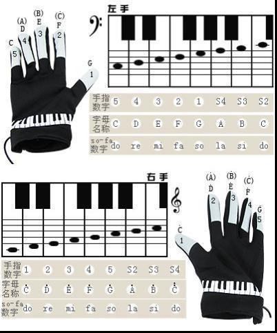 Piano gloves 4