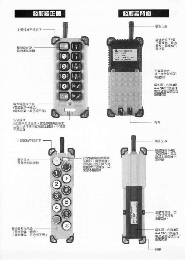 遥控器维护说明书 台湾禹鼎电子广东省销售图片