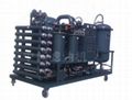 Circulating Oil Purification System 1