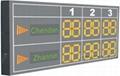 Badminton Scoreboard