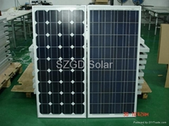 80W 18V Mono or Poly solar panel