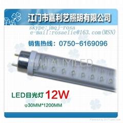 led 日光燈