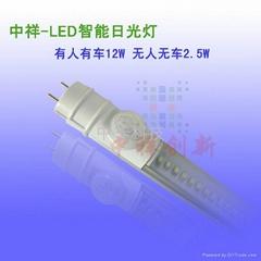 IP65 LED日光燈