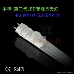 萬科LED防水日光燈