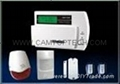 Wireless PSTN Alarm System LCD Screen