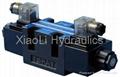 CB-B low noise big displacement gear pump 3