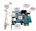 USB3.0 and Power eSATA Hybrid PCIe Card