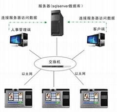 石家庄企业考勤管理系统