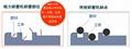 提供铝合金零件电源壳体CNC加工去毛刺设备 3