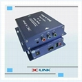 Transmitter and Receiver 1080P HD-SDI over Fiber with RS485 2