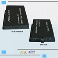 Transmitter and Receiver 1080P HD-SDI over Fiber with RS485 4