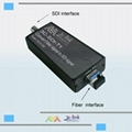 Transmitter and Receiver 1080P HD-SDI over Fiber with RS485 5