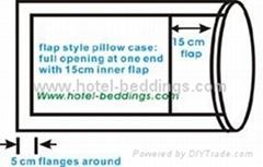 hotel pillow cases pillow shams