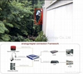 Intelligent Video Analytics Surveillance System
