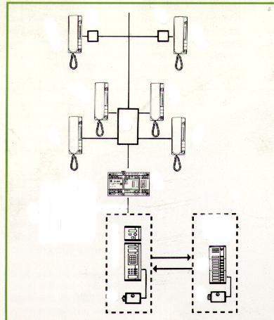 door phone-intercom تليف&#