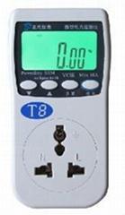 電力監測儀